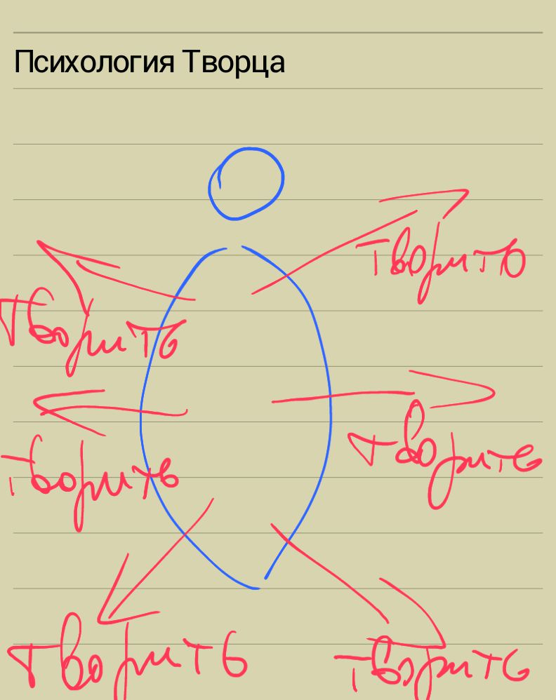 Психология-Творца