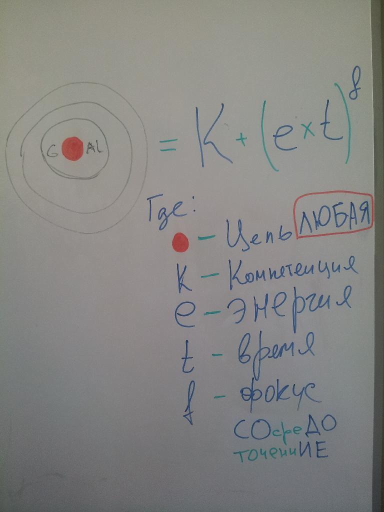 формула цели